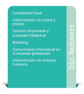 2do. Semestre Licenciatura en Administración de Empresas